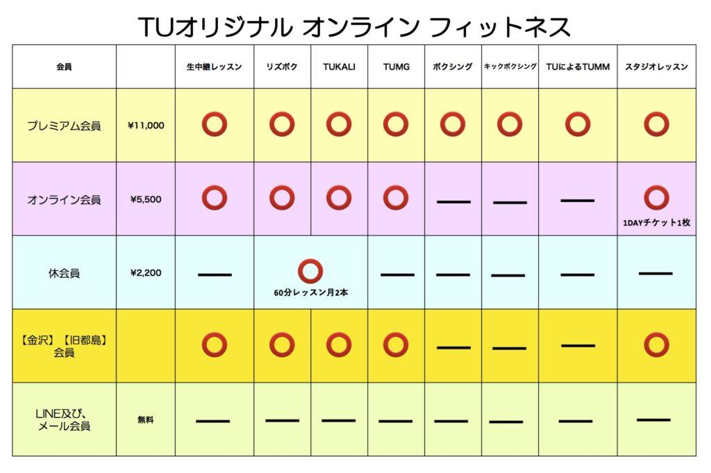 【最終】会員ステータス一覧表